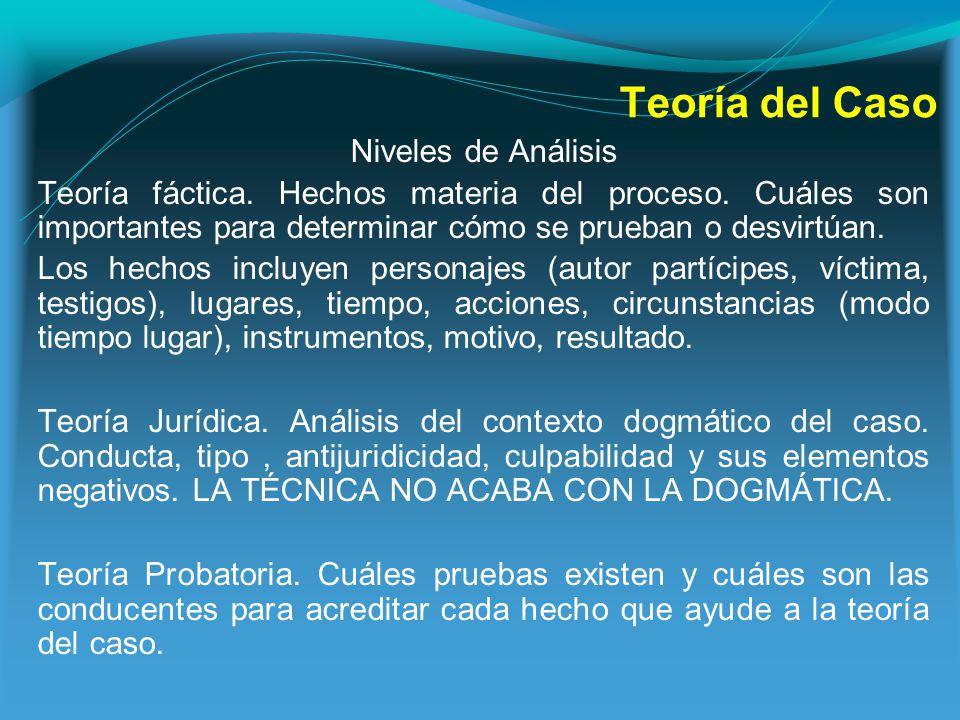 Teoría del Caso Pasos par elaborar Teoría del Caso Haga una investigación de los hechos.