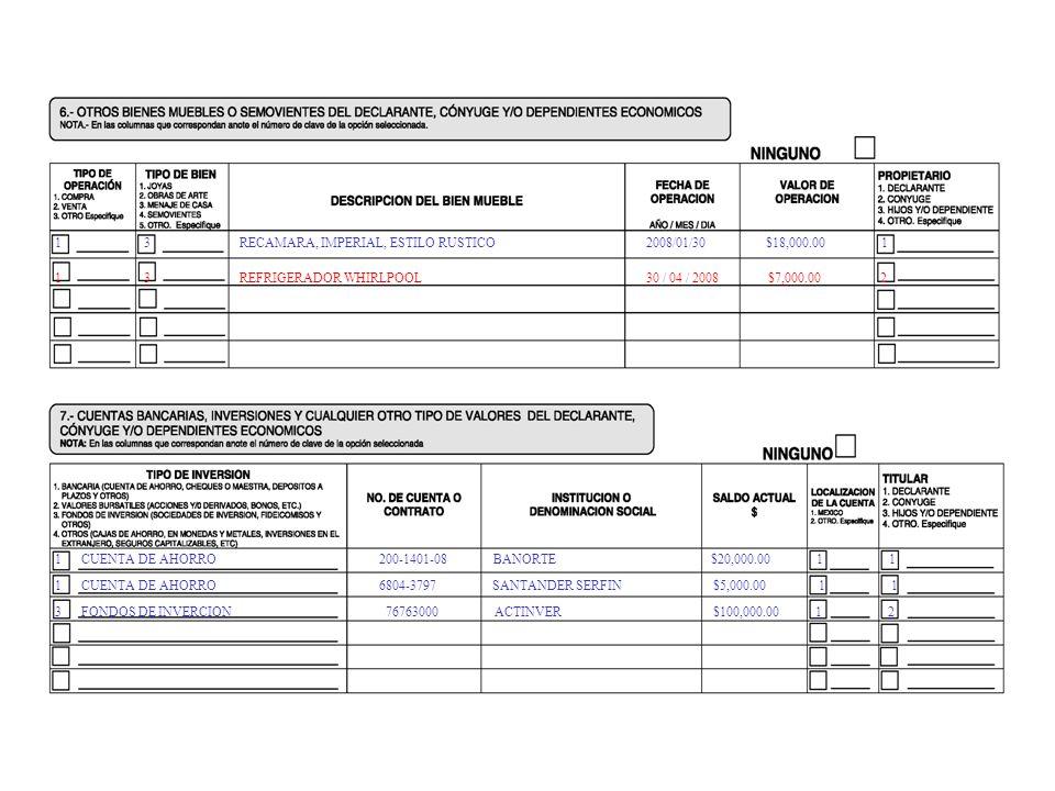 1 4 C TENOCHTITLAN, SN, COL. AZTECA, VICTORIA, TMP 200 0 2008/05/24 $40,000.00 3 1 MOTOCICLETA, DINAMO, 2006 2008/06/20 $20,000.00 1 2 CAVALIER, CHEVR