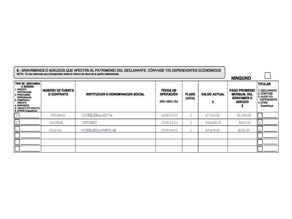 1 3 RECAMARA, IMPERIAL, ESTILO RUSTICO 2008/01/30 $18,000.00 1 1 CUENTA DE AHORRO 200-1401-08 BANORTE $20,000.00 1 1 1 CUENTA DE AHORRO 6804-3797 SANTANDER SERFIN $5,000.00 1 1 3 FONDOS DE INVERCION 76763000 ACTINVER $100,000.00 1 2 1 3 REFRIGERADOR WHIRLPOOL 30 / 04 / 2008 $7,000.00 2