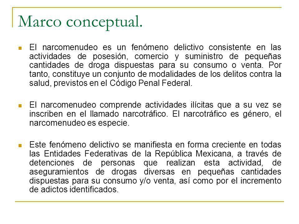 Marco conceptual. El narcomenudeo es un fenómeno delictivo consistente en las actividades de posesión, comercio y suministro de pequeñas cantidades de