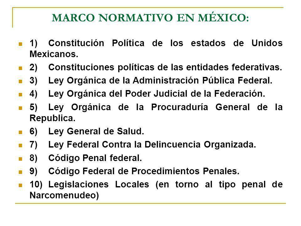 MARCO NORMATIVO EN MÉXICO: 1)Constitución Política de los estados de Unidos Mexicanos. 2)Constituciones políticas de las entidades federativas. 3)Ley