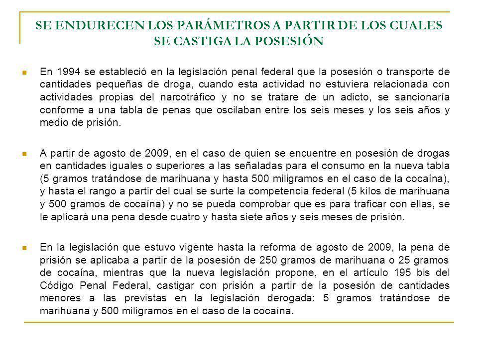 SE ENDURECEN LOS PARÁMETROS A PARTIR DE LOS CUALES SE CASTIGA LA POSESIÓN En 1994 se estableció en la legislación penal federal que la posesión o tran