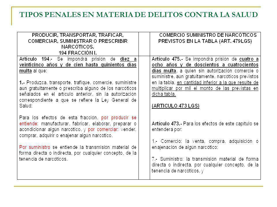 TIPOS PENALES EN MATERIA DE DELITOS CONTRA LA SALUD