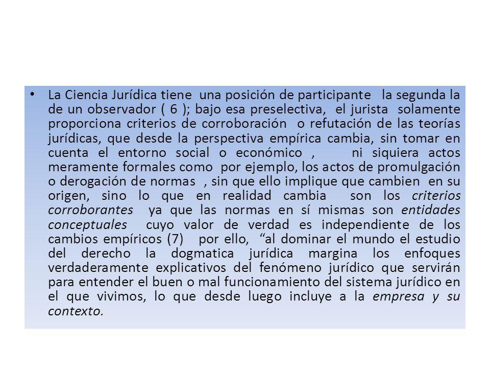 CIENCIA DOGMATICA JUR Í DICA DERECHO PRIVADO CIVIL MERCANTIL ETC DERECHO P Ú BLICO CONSTITUCIONAL FISCAL ETC CIENCIAS AUXILIARES DE LA CIENCIA JURIDICA o HISTORIA DEL DERECHO o DOGMATICA JURIDICA o DERECHO COMPRADO o METODOLOGIA o TEORIA GENERAL DEL DERECHO o FILOSOFIA DEL DERECHO o JUIRISPRUDENCIA SOCIOLOGICA PENAL