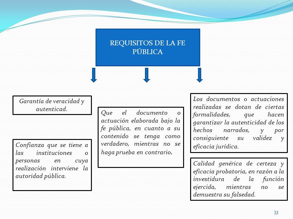 33 REQUISITOS DE LA FE PÚBLICA Garantía de veracidad y autenticad. Confianza que se tiene a las instituciones o personas en cuya realización intervien