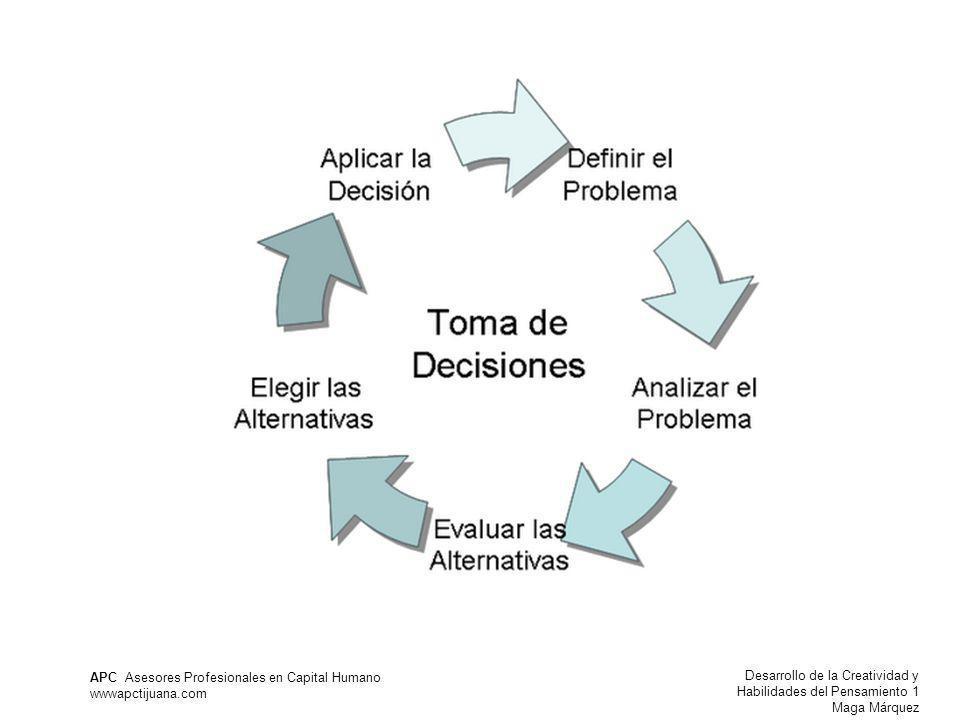 Desarrollo de la Creatividad y Habilidades del Pensamiento 1 Maga Márquez APC Asesores Profesionales en Capital Humano wwwapctijuana.com