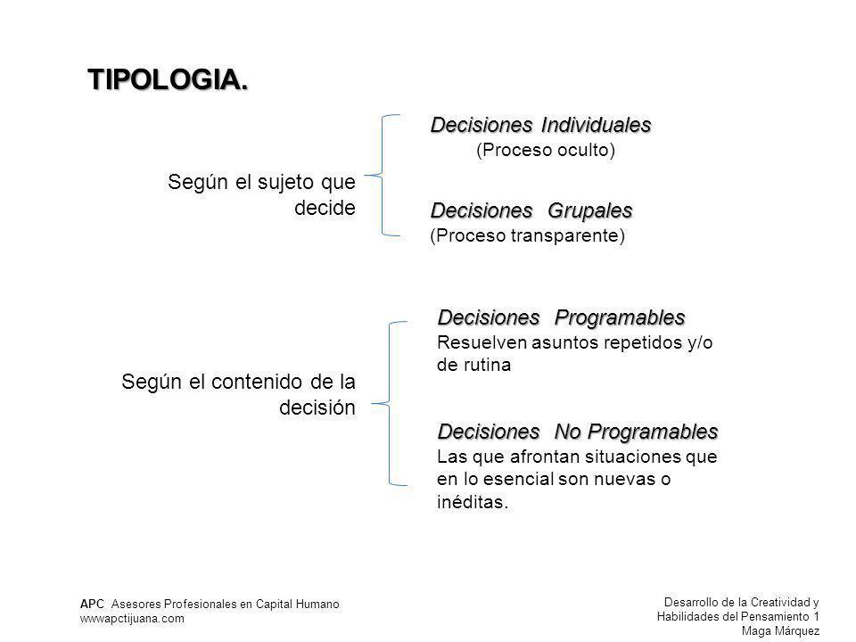 Desarrollo de la Creatividad y Habilidades del Pensamiento 1 Maga Márquez APC Asesores Profesionales en Capital Humano wwwapctijuana.com TIPOLOGIA.
