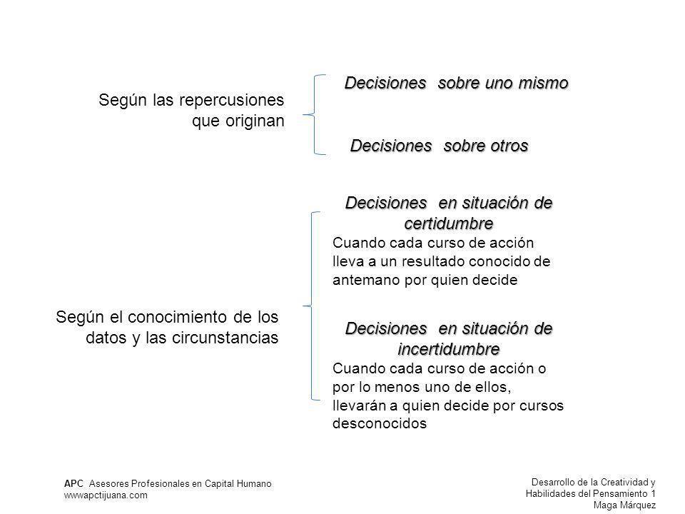 Desarrollo de la Creatividad y Habilidades del Pensamiento 1 Maga Márquez APC Asesores Profesionales en Capital Humano wwwapctijuana.com Según las rep