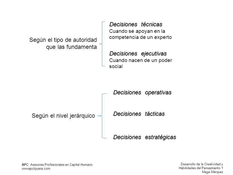 Desarrollo de la Creatividad y Habilidades del Pensamiento 1 Maga Márquez APC Asesores Profesionales en Capital Humano wwwapctijuana.com Según el tipo