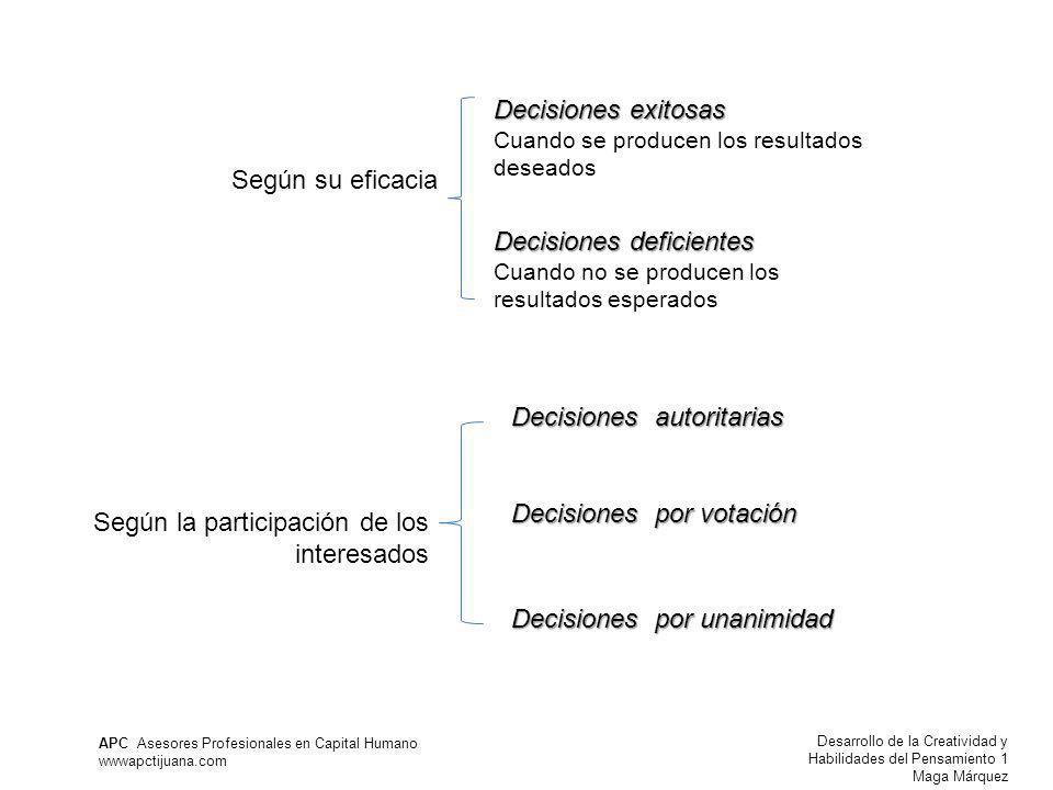 Desarrollo de la Creatividad y Habilidades del Pensamiento 1 Maga Márquez APC Asesores Profesionales en Capital Humano wwwapctijuana.com Según su efic