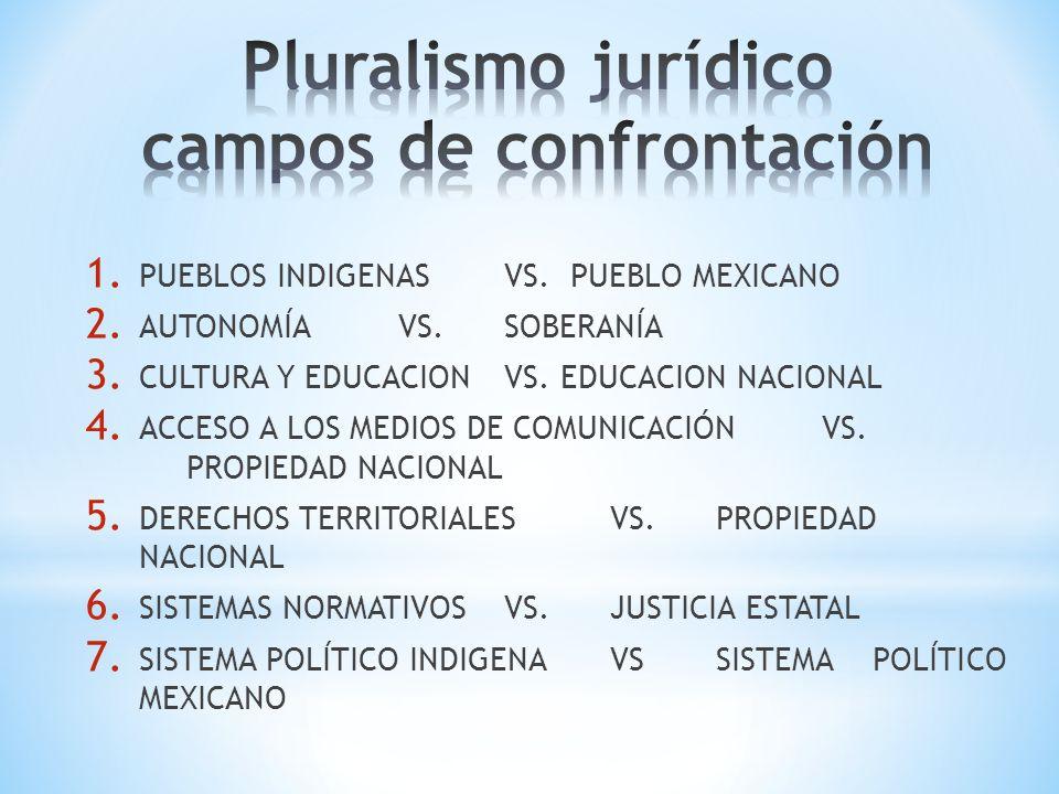 1. PUEBLOS INDIGENASVS. PUEBLO MEXICANO 2. AUTONOMÍAVS. SOBERANÍA 3. CULTURA Y EDUCACIONVS. EDUCACION NACIONAL 4. ACCESO A LOS MEDIOS DE COMUNICACIÓN