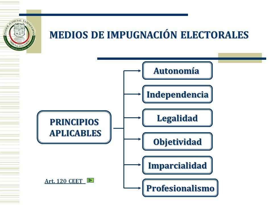 MEDIOS DE IMPUGNACIÓN ELECTORALES PRINCIPIOS APLICABLES APLICABLES Autonomía Independencia Legalidad Imparcialidad Objetividad Profesionalismo Art. 12