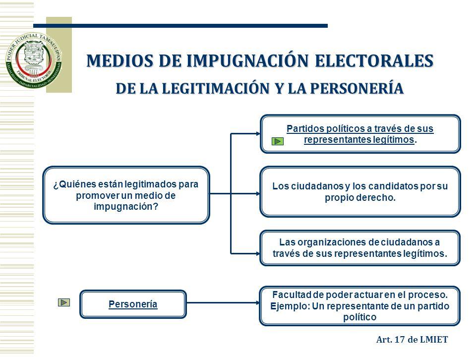 Los ciudadanos y los candidatos por su propio derecho. Partidos políticos a través de sus representantes legítimosPartidos políticos a través de sus r
