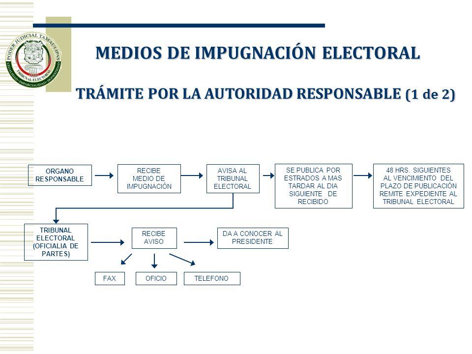 ORGANO RESPONSABLE RECIBE MEDIO DE IMPUGNACIÓN AVISA AL TRIBUNAL ELECTORAL SE PUBLICA POR ESTRADOS A MAS TARDAR AL DIA SIGUIENTE DE RECIBIDO TRIBUNAL