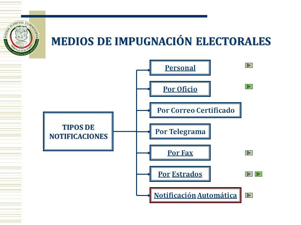 MEDIOS DE IMPUGNACIÓN ELECTORALES Personal Por Oficio Por Correo Certificado Por Telegrama Por Fax PorPor EstradosEstrados NotificaciónNotificación Au