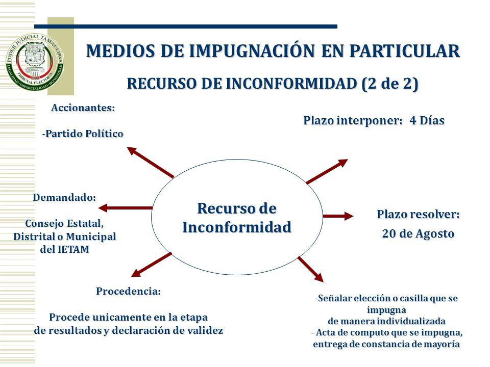 RECURSO DE INCONFORMIDAD (2 de 2) RECURSO DE INCONFORMIDAD (2 de 2) Recurso de Inconformidad Accionantes: -Partido Político Plazo interponer: 4 Días D