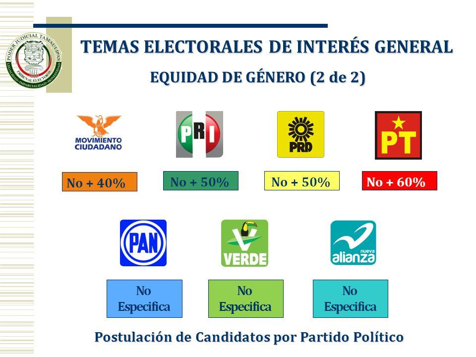 Postulación de Candidatos por Partido Político No Especifica No + 50% No Especifica No Especifica No + 60% No + 40% EQUIDAD DE GÉNERO (2 de 2) TEMAS E
