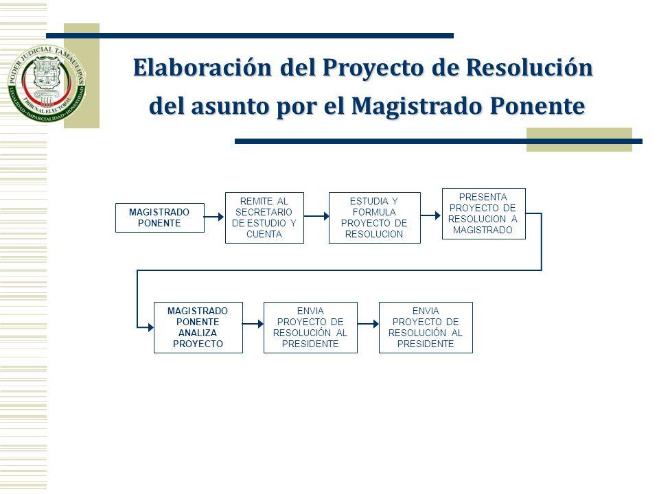 MAGISTRADO PONENTE REMITE AL SECRETARIO DE ESTUDIO Y CUENTA ESTUDIA Y FORMULA PROYECTO DE RESOLUCION PRESENTA PROYECTO DE RESOLUCION A MAGISTRADO MAGI