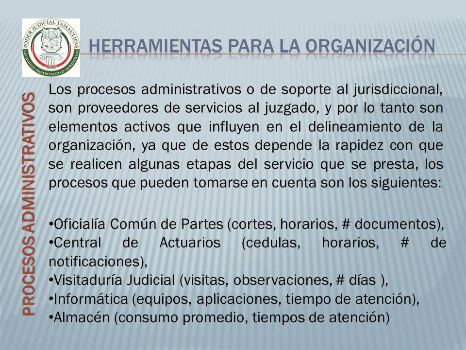 PROCESOS ADMINISTRATIVOS Los procesos administrativos o de soporte al jurisdiccional, son proveedores de servicios al juzgado, y por lo tanto son elem
