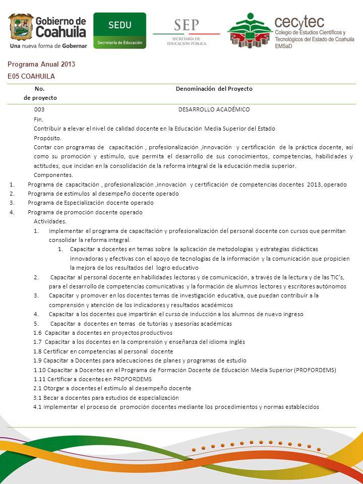 No.de proyecto Denominación del Proyecto 003DESARROLLO ACADÉMICO Fin.