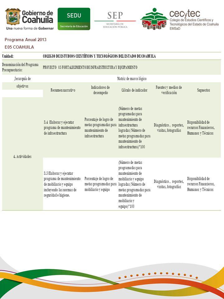 Programa Anual 2013 E05 COAHUILA Unidad:COLEGIO DE ESTUDIOS CIENTÍFICOS Y TECNOLÓGICOS DEL ESTADO DE COAHUILA Denominación del Programa Presupuestario: PROYECTO 05 FORTALECIMIENTO DE INFRAESTRUCTURA Y EQUIPAMIENTO Jerarquía deMatriz de marco lógico objetivos Resumen narrativo Indicadores de desempeño Cálculo de indicador Fuentes y medios de verificación Supuestos 4.