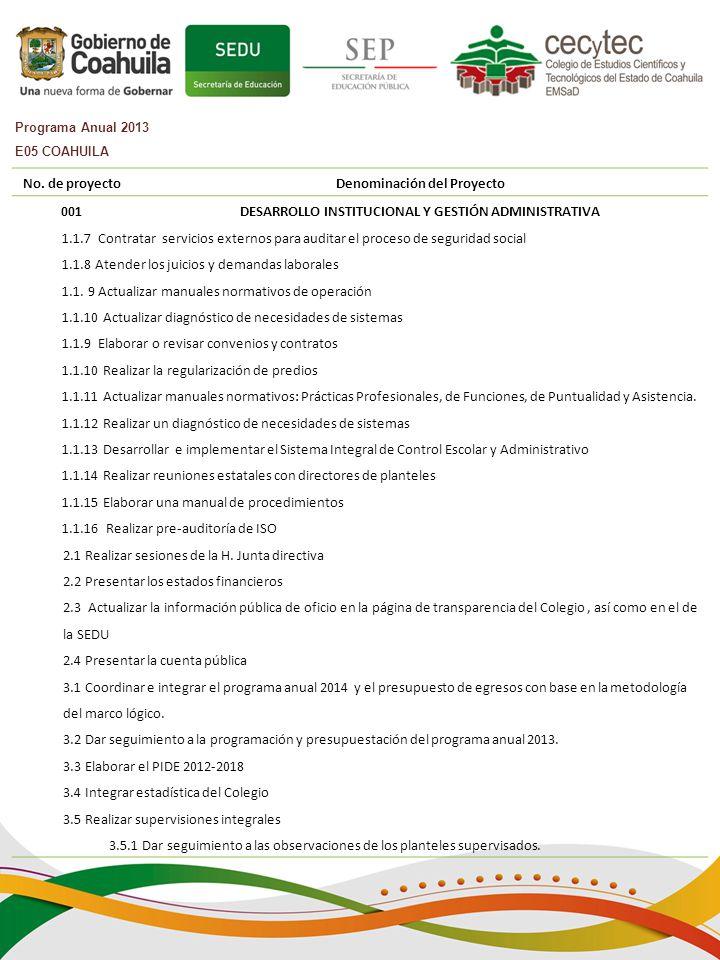 No. de proyectoDenominación del Proyecto 001DESARROLLO INSTITUCIONAL Y GESTIÓN ADMINISTRATIVA 1.1.7 Contratar servicios externos para auditar el proce