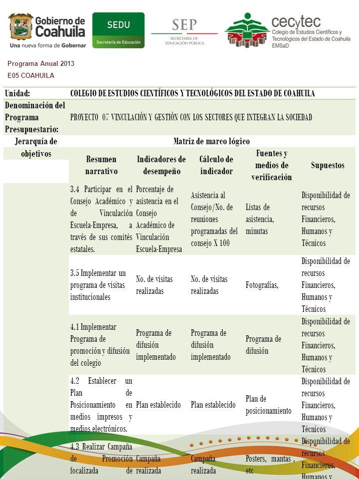 Programa Anual 2013 E05 COAHUILA Unidad:COLEGIO DE ESTUDIOS CIENTÍFICOS Y TECNOLÓGICOS DEL ESTADO DE COAHUILA Denominación del Programa Presupuestario: PROYECTO 07 VINCULACIÓN Y GESTIÓN CON LOS SECTORES QUE INTEGRAN LA SOCIEDAD Jerarquía deMatriz de marco lógico objetivos Resumen narrativo Indicadores de desempeño Cálculo de indicador Fuentes y medios de verificación Supuestos 4.