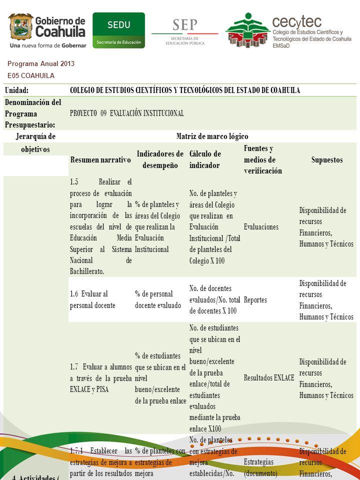 Programa Anual 2013 E05 COAHUILA Unidad:COLEGIO DE ESTUDIOS CIENTÍFICOS Y TECNOLÓGICOS DEL ESTADO DE COAHUILA Denominación del Programa Presupuestario: PROYECTO 09 EVALUACIÓN INSTITUCIONAL Jerarquía deMatriz de marco lógico objetivos Resumen narrativo Indicadores de desempeño Cálculo de indicador Fuentes y medios de verificación Supuestos 4.