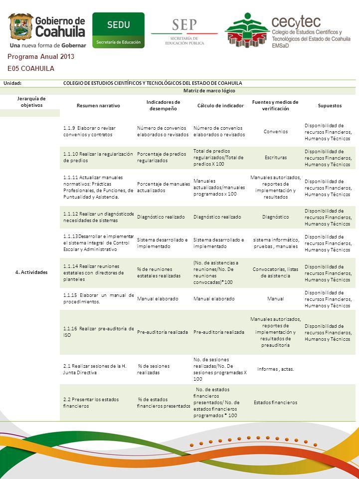 Unidad:COLEGIO DE ESTUDIOS CIENTÍFICOS Y TECNOLÓGICOS DEL ESTADO DE COAHUILA Matriz de marco lógico Jerarquía de objetivos Resumen narrativo Indicadores de desempeño Cálculo de indicador Fuentes y medios de verificación Supuestos 4.