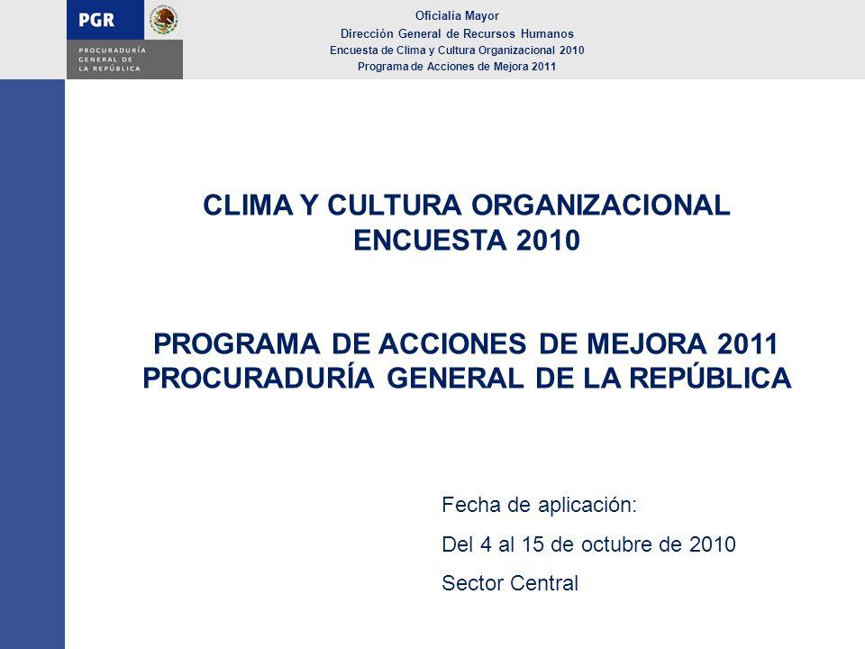 CLIMA Y CULTURA ORGANIZACIONAL ENCUESTA 2010 PROGRAMA DE ACCIONES DE MEJORA 2011 PROCURADURÍA GENERAL DE LA REPÚBLICA Oficialía Mayor Dirección Genera