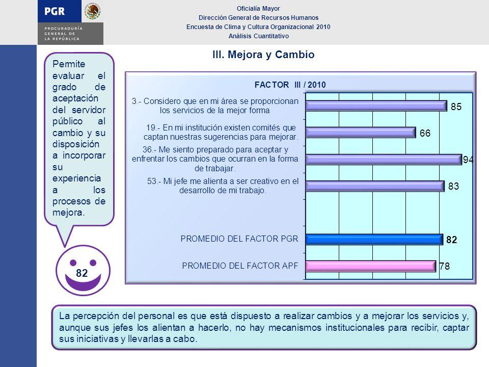 III. Mejora y Cambio Oficialía Mayor Dirección General de Recursos Humanos Encuesta de Clima y Cultura Organizacional 2010 Análisis Cuantitativo La pe