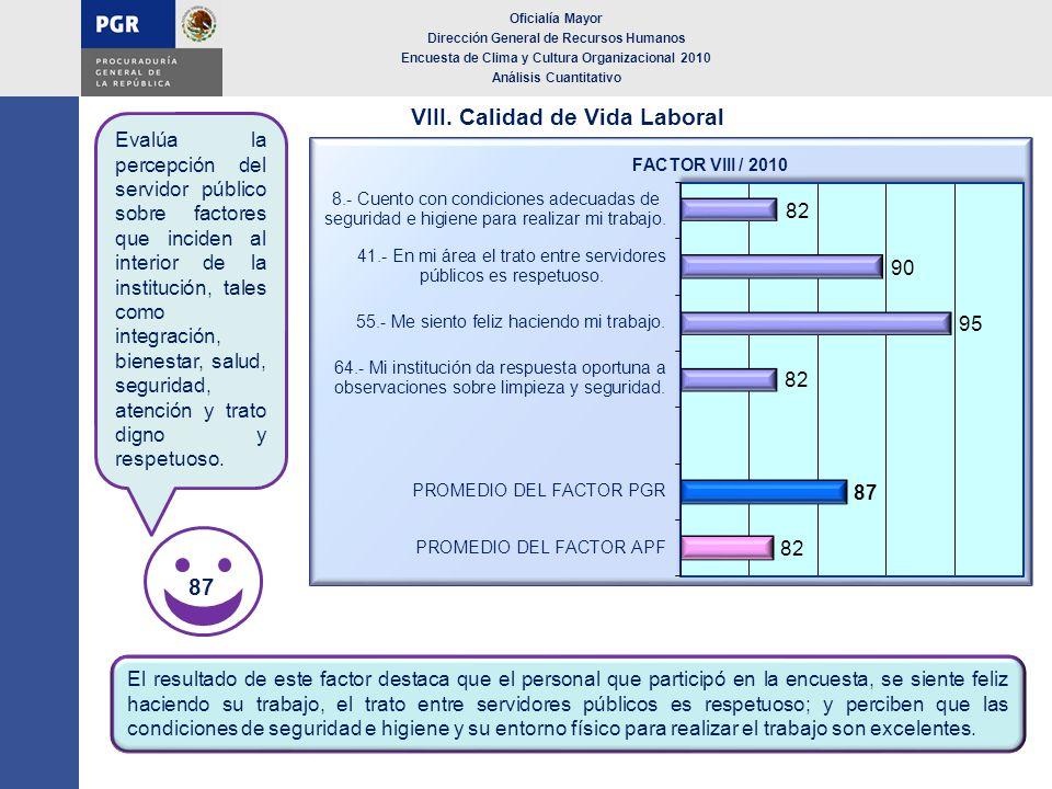 VIII. Calidad de Vida Laboral Oficialía Mayor Dirección General de Recursos Humanos Encuesta de Clima y Cultura Organizacional 2010 Análisis Cuantitat