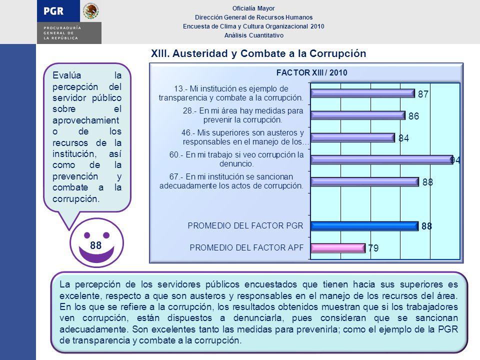 XIII. Austeridad y Combate a la Corrupción Oficialía Mayor Dirección General de Recursos Humanos Encuesta de Clima y Cultura Organizacional 2010 Análi