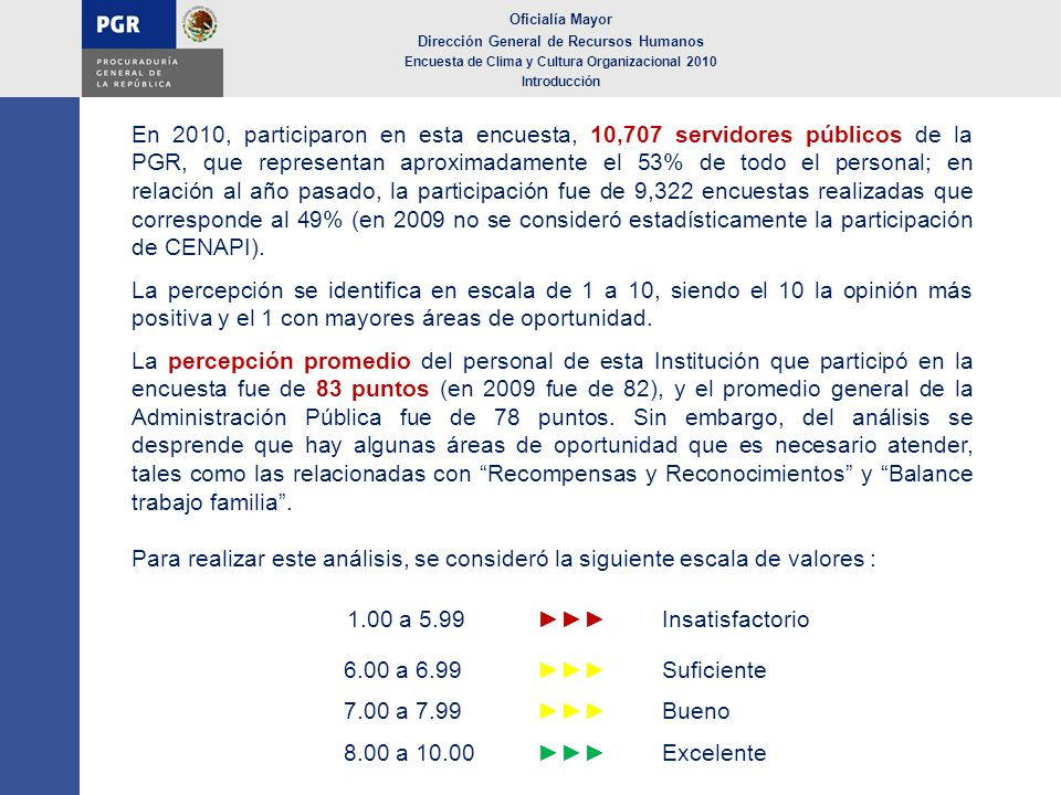 Liderazgo y Participación Acciones de Mejora 1.