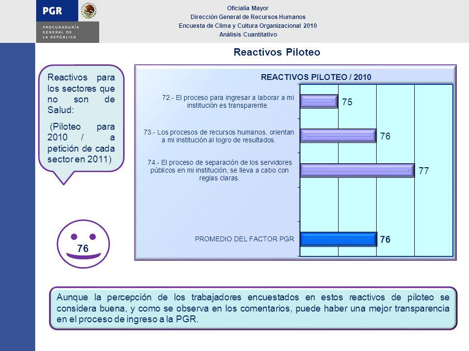 Reactivos Piloteo Oficialía Mayor Dirección General de Recursos Humanos Encuesta de Clima y Cultura Organizacional 2010 Análisis Cuantitativo Aunque l