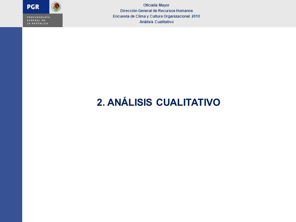 2. ANÁLISIS CUALITATIVO Oficialía Mayor Dirección General de Recursos Humanos Encuesta de Clima y Cultura Organizacional 2010 Análisis Cualitativo