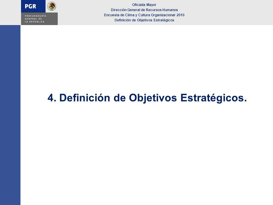 4. Definición de Objetivos Estratégicos. Oficialía Mayor Dirección General de Recursos Humanos Encuesta de Clima y Cultura Organizacional 2010 Definic