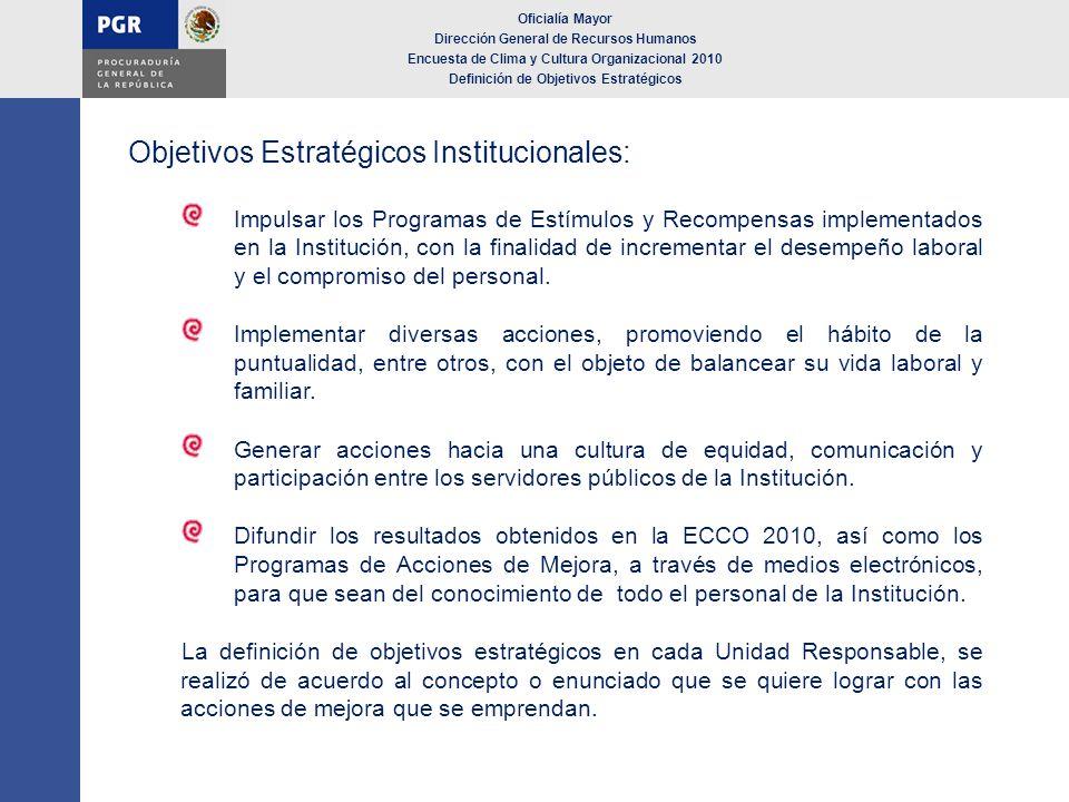 Oficialía Mayor Dirección General de Recursos Humanos Encuesta de Clima y Cultura Organizacional 2010 Definición de Objetivos Estratégicos Objetivos E