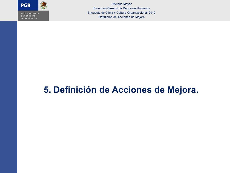 5. Definición de Acciones de Mejora. Oficialía Mayor Dirección General de Recursos Humanos Encuesta de Clima y Cultura Organizacional 2010 Definición