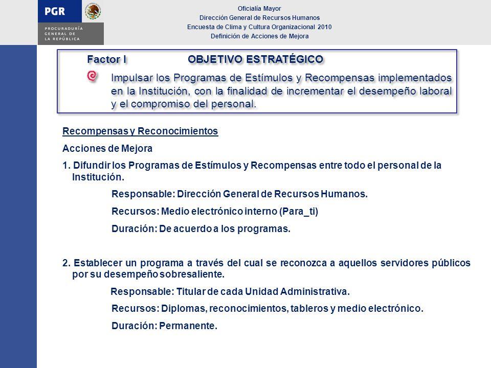 Recompensas y Reconocimientos Acciones de Mejora 1. Difundir los Programas de Estímulos y Recompensas entre todo el personal de la Institución. Respon