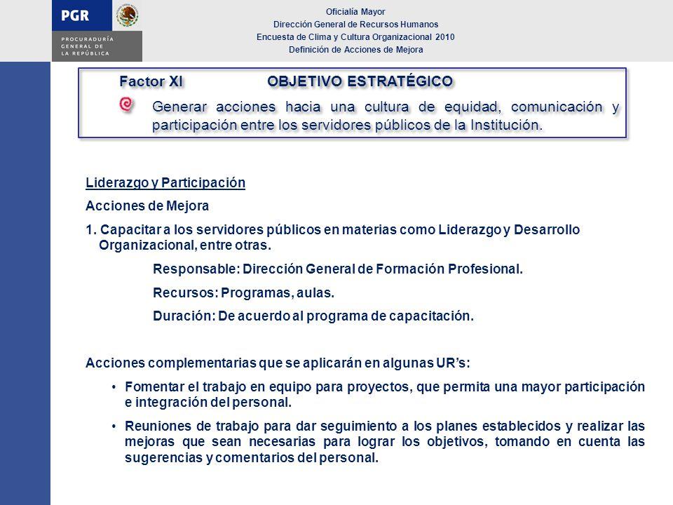 Liderazgo y Participación Acciones de Mejora 1. Capacitar a los servidores públicos en materias como Liderazgo y Desarrollo Organizacional, entre otra
