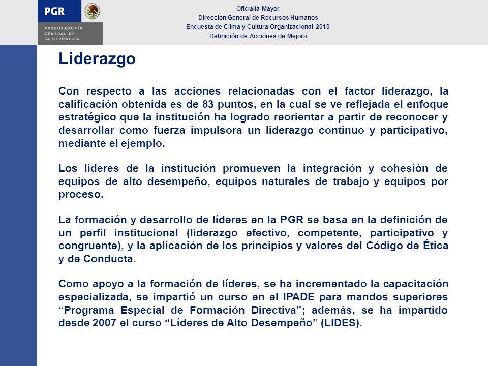 Oficialía Mayor Dirección General de Recursos Humanos Encuesta de Clima y Cultura Organizacional 2010 Definición de Acciones de Mejora Liderazgo Con r