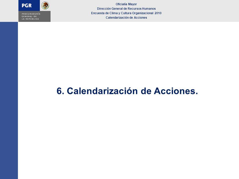 6. Calendarización de Acciones. Oficialía Mayor Dirección General de Recursos Humanos Encuesta de Clima y Cultura Organizacional 2010 Calendarización