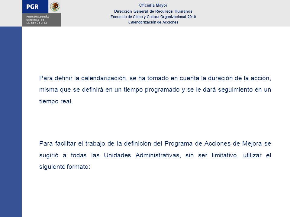 Oficialía Mayor Dirección General de Recursos Humanos Encuesta de Clima y Cultura Organizacional 2010 Calendarización de Acciones Para definir la cale