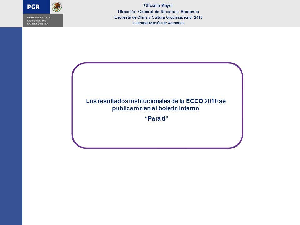 Oficialía Mayor Dirección General de Recursos Humanos Encuesta de Clima y Cultura Organizacional 2010 Calendarización de Acciones Los resultados insti