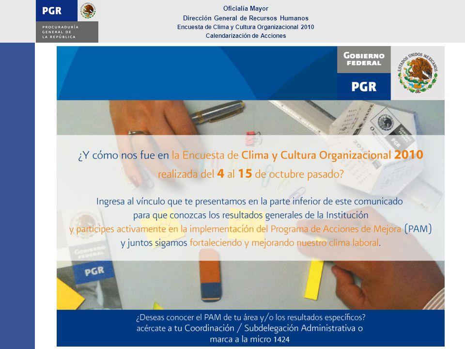 Oficialía Mayor Dirección General de Recursos Humanos Encuesta de Clima y Cultura Organizacional 2010 Calendarización de Acciones