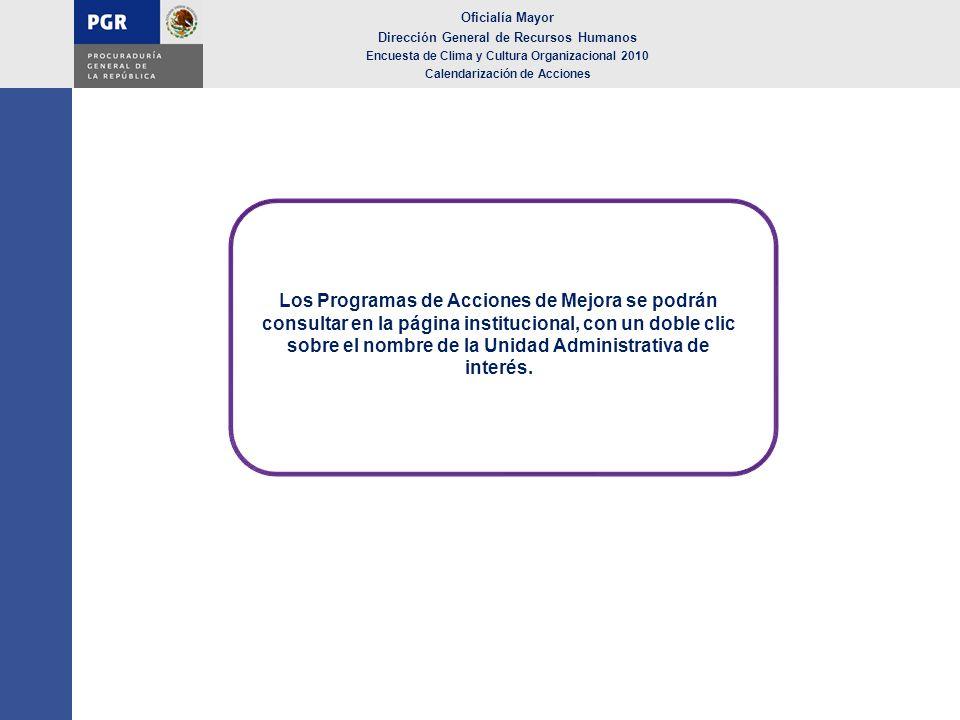 Oficialía Mayor Dirección General de Recursos Humanos Encuesta de Clima y Cultura Organizacional 2010 Calendarización de Acciones Los Programas de Acc