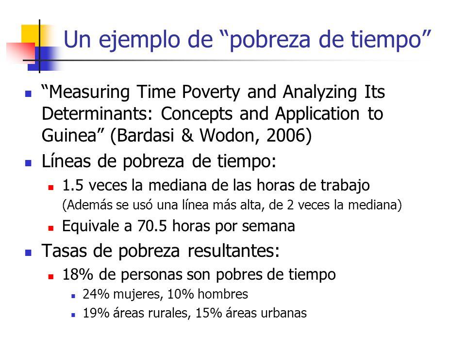Un ejemplo de pobreza de tiempo Measuring Time Poverty and Analyzing Its Determinants: Concepts and Application to Guinea (Bardasi & Wodon, 2006) Líneas de pobreza de tiempo: 1.5 veces la mediana de las horas de trabajo (Además se usó una línea más alta, de 2 veces la mediana) Equivale a 70.5 horas por semana Tasas de pobreza resultantes: 18% de personas son pobres de tiempo 24% mujeres, 10% hombres 19% áreas rurales, 15% áreas urbanas