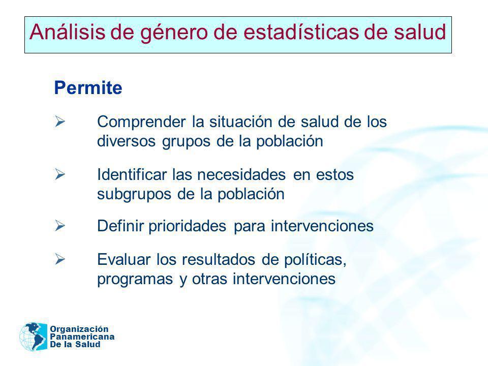 Organización Panamericana De la Salud Permite Comprender la situación de salud de los diversos grupos de la población Identificar las necesidades en e