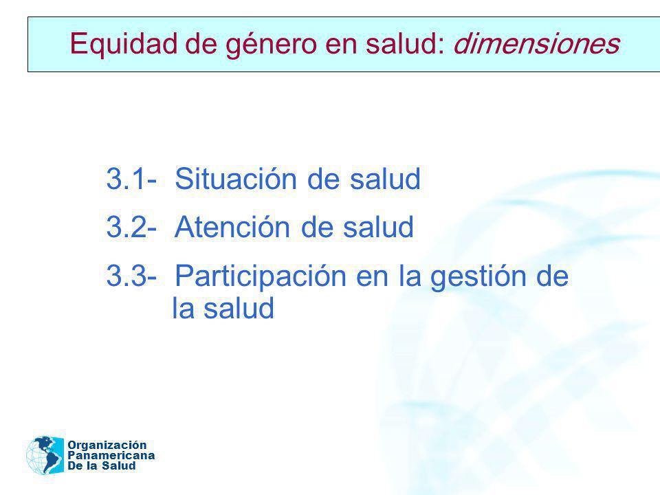Organización Panamericana De la Salud Equidad de género en salud: dimensiones 3.1- Situación de salud 3.2- Atención de salud 3.3- Participación en la